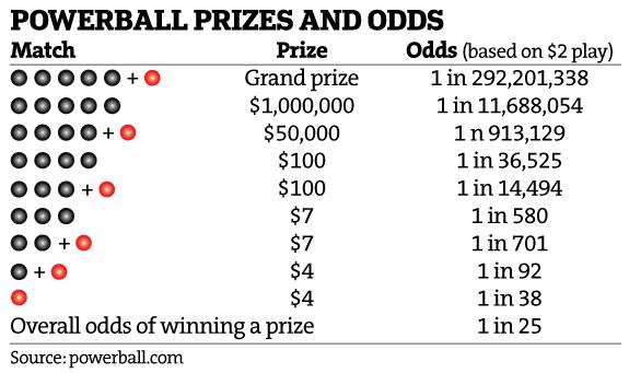 Powerball (австралия) - powerball (australia) - qwe.wiki