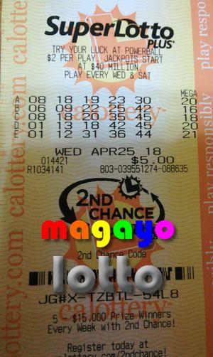 Super loteria da Califórnia - loteria da Califórnia, regras e ingressos, avaliações, história | grandes lotos