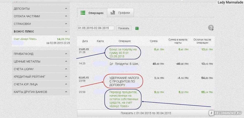 """Ооо """"бонус плюс"""", г москва, инн 7719766252, огрн 5107746000038 окпо 69585451 - реквизиты, отзывы, контакты, рейтинг."""