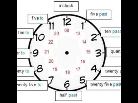 Урок 25. lesson twenty-five   английский язык. самоучитель английского языка для начинающих с нуля