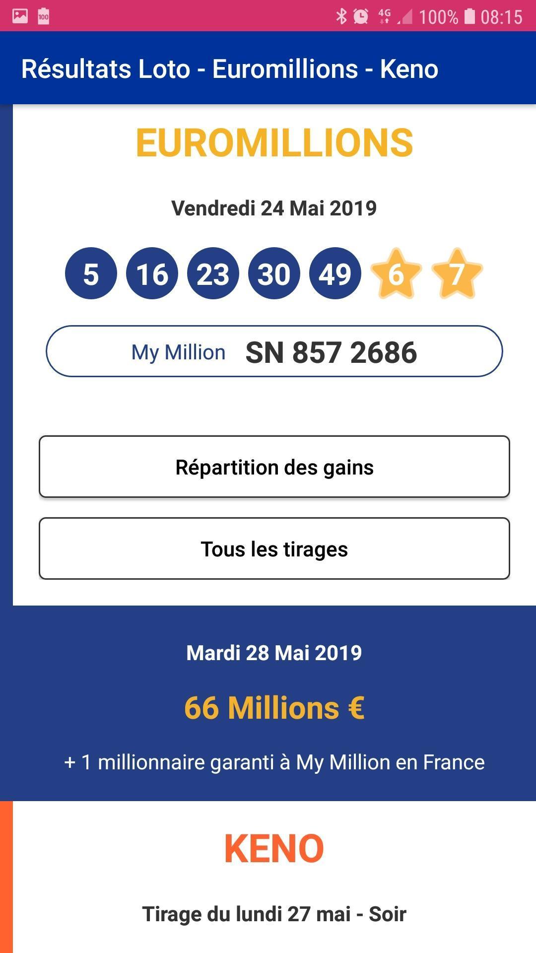Результаты лотереи «евромиллионы» за 26 июня 2020