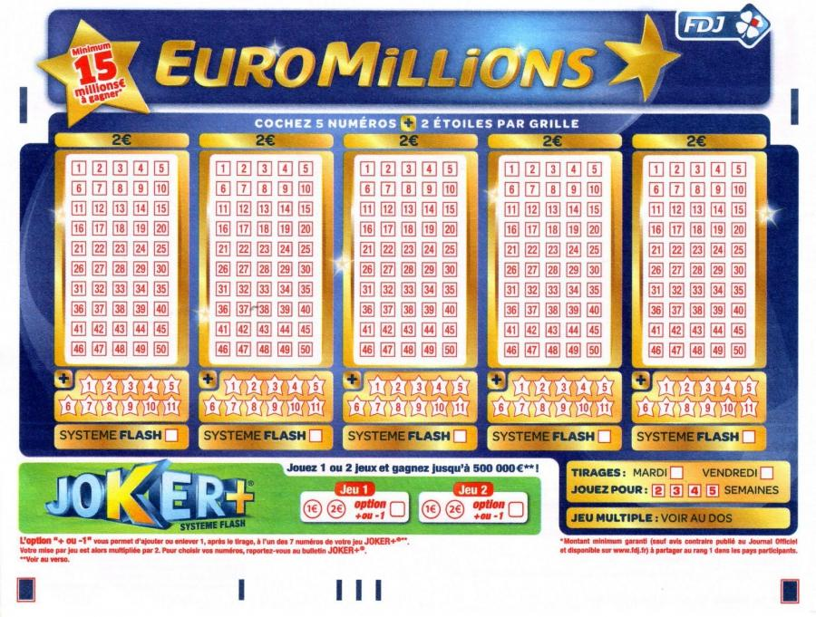 Wich countries participate to euromillions? | lottosmile