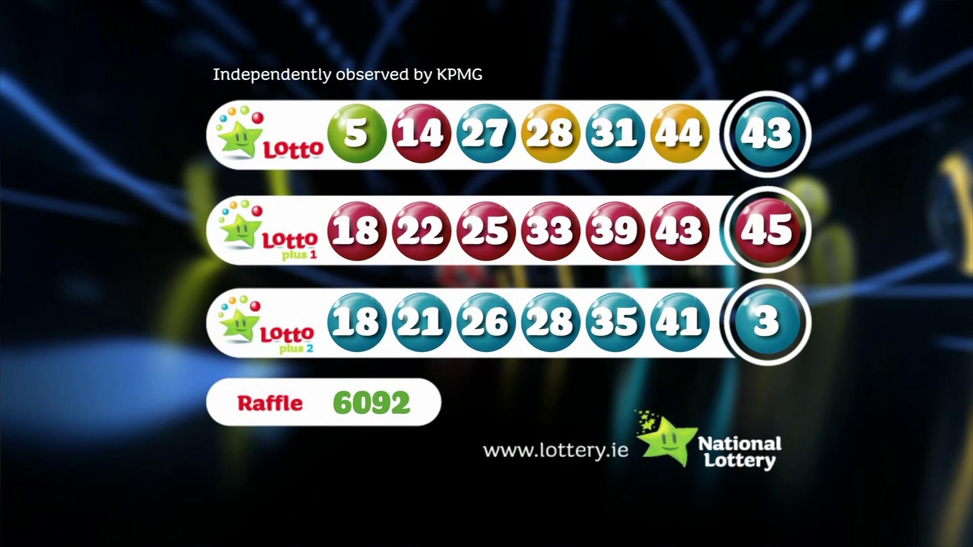 Saturday lotto game rules