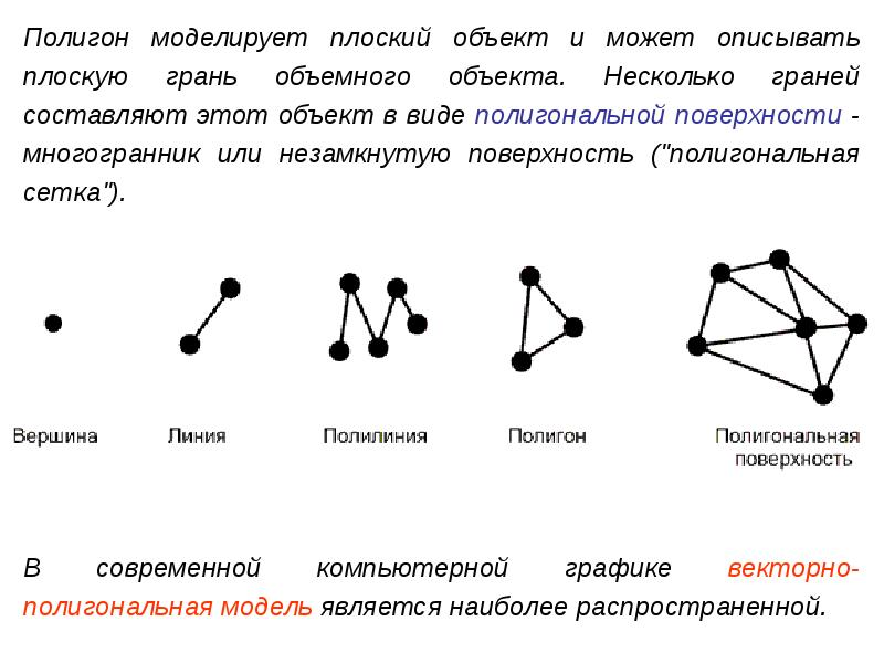 Что такое графический примитив? определение, применение и особенности
