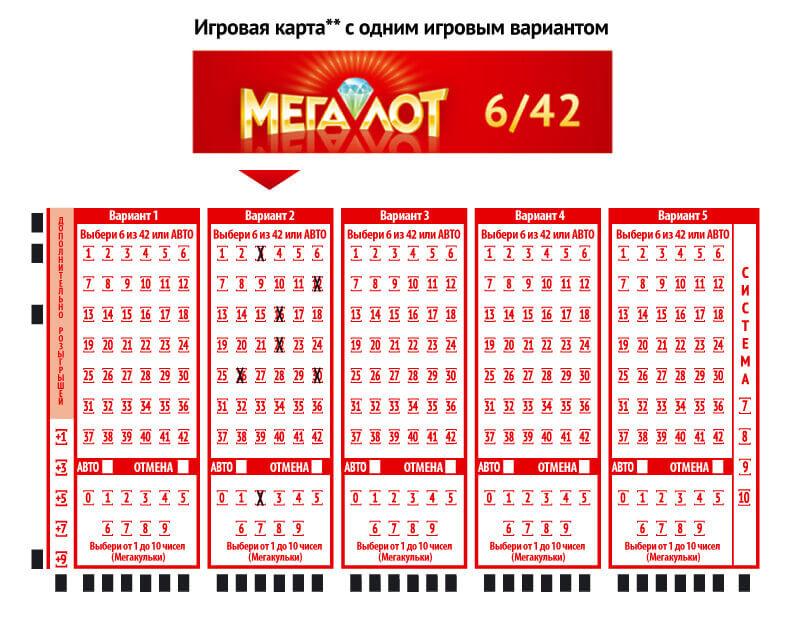 Megalot ucraniano - 100% Vale a pena tentar! | grandes lotos