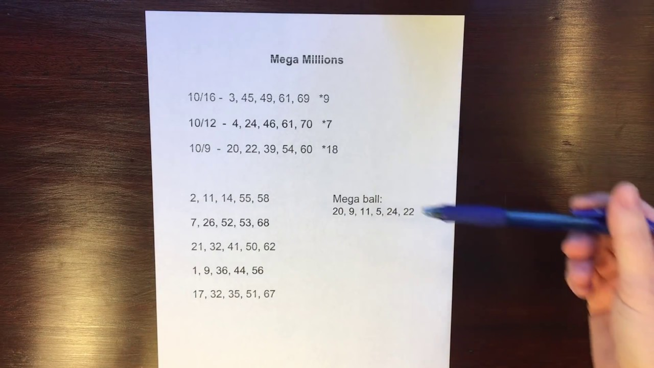 Архив лото мегамиллионы за 2019 год