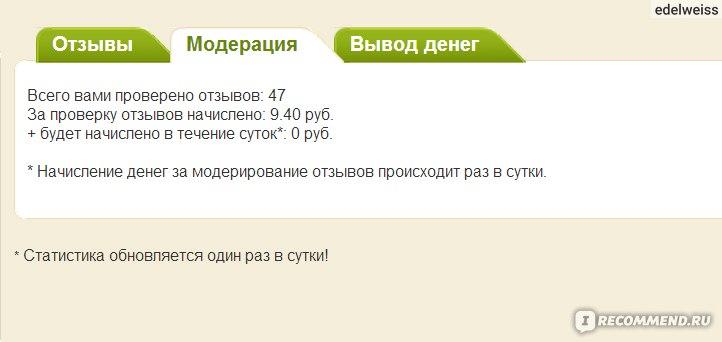 Проверка и отзывы о сайте payarea24.com
