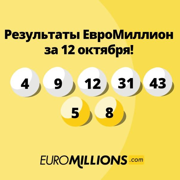 Результаты лотереи «евромиллионы» за 29 мая 2020