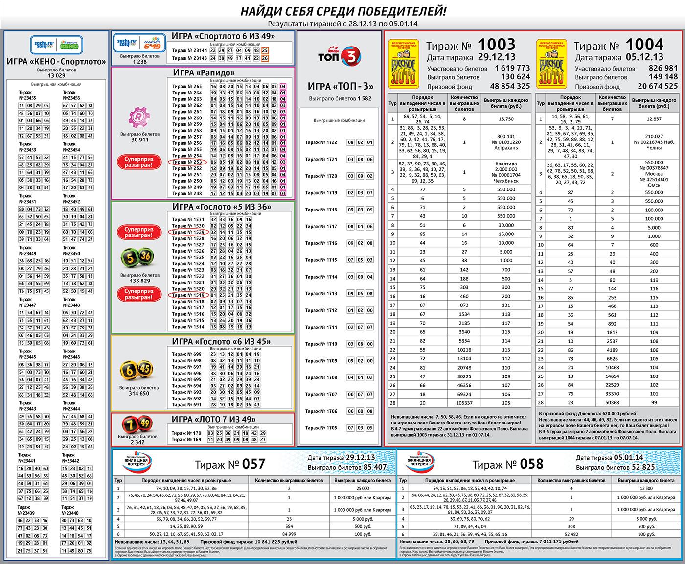 Проверить билет русское лото | результаты 1353 тиража