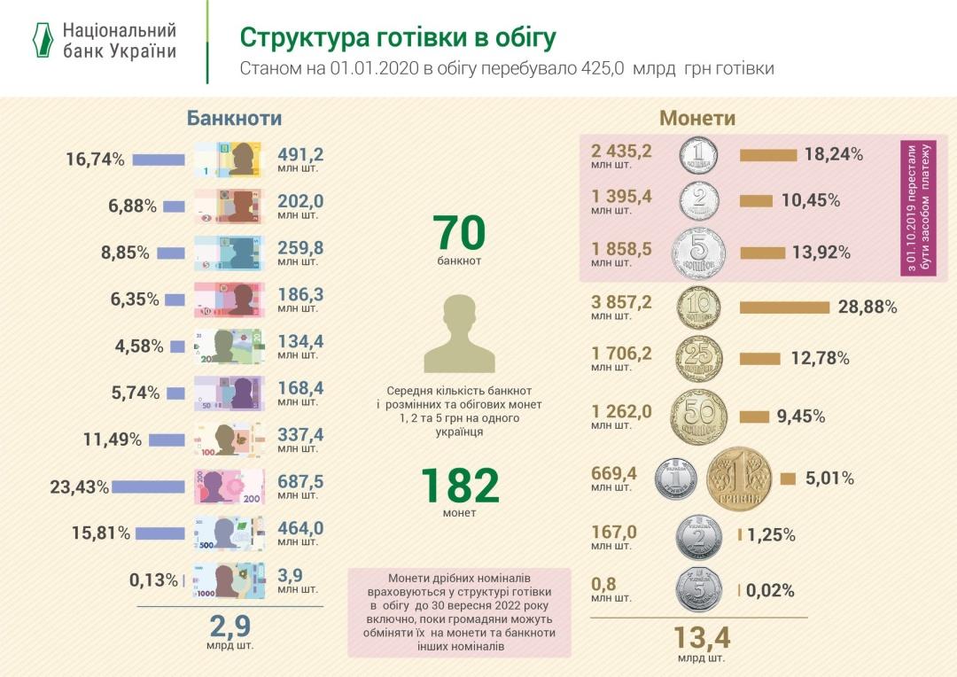 5480000000 долларов сша (usd) в рублях (rub) на сегодня, сколько стоят пять миллиардов четыреста восемьдесят миллионов доллара сша