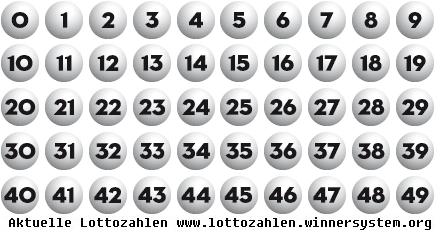 Lottozahlen.eu: lottozahlen vom samstag, 26.09.2020 und mittwoch, 30.09.2020