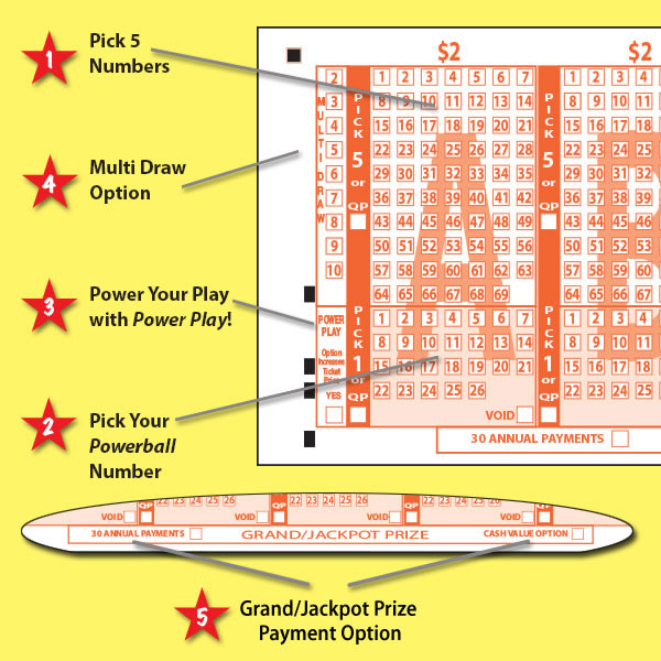 How to play powerball | the rules | powerball-tickets.com