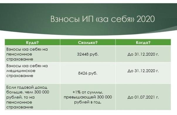 Налоги на доходы в сша для физ. лиц. income tax