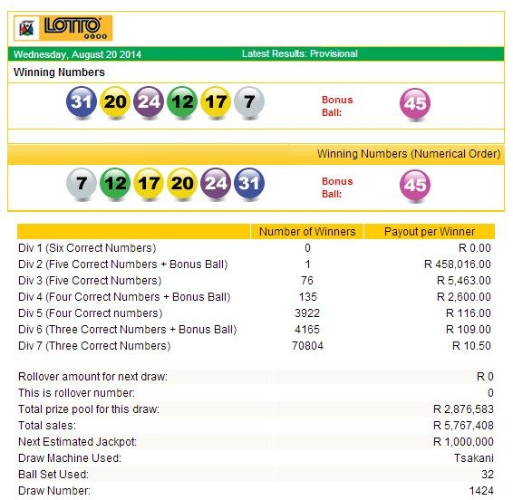 Your guide to south african lotteries   lottosmile