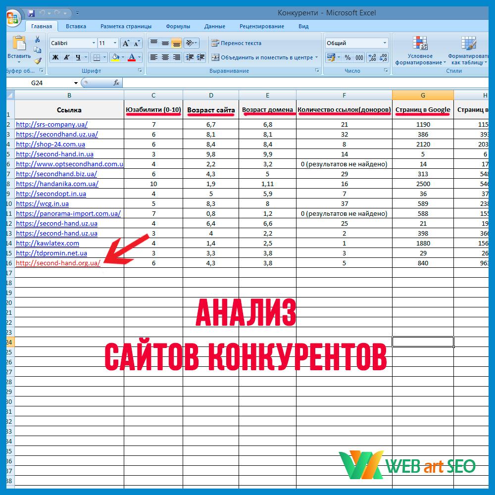 [лохотрон] lotolife03.icu – отзывы, мошенники! российское лото - vannews