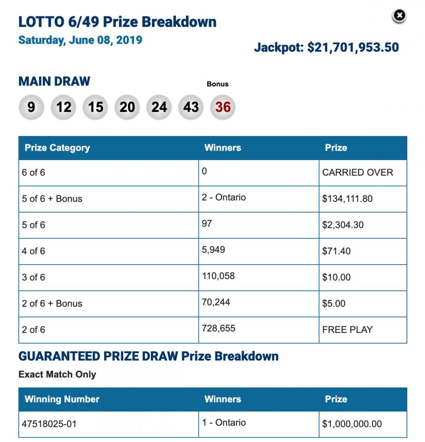 Saturday lotto game rules | eurojackpot, oz lotto, saturday lotto | lottomania