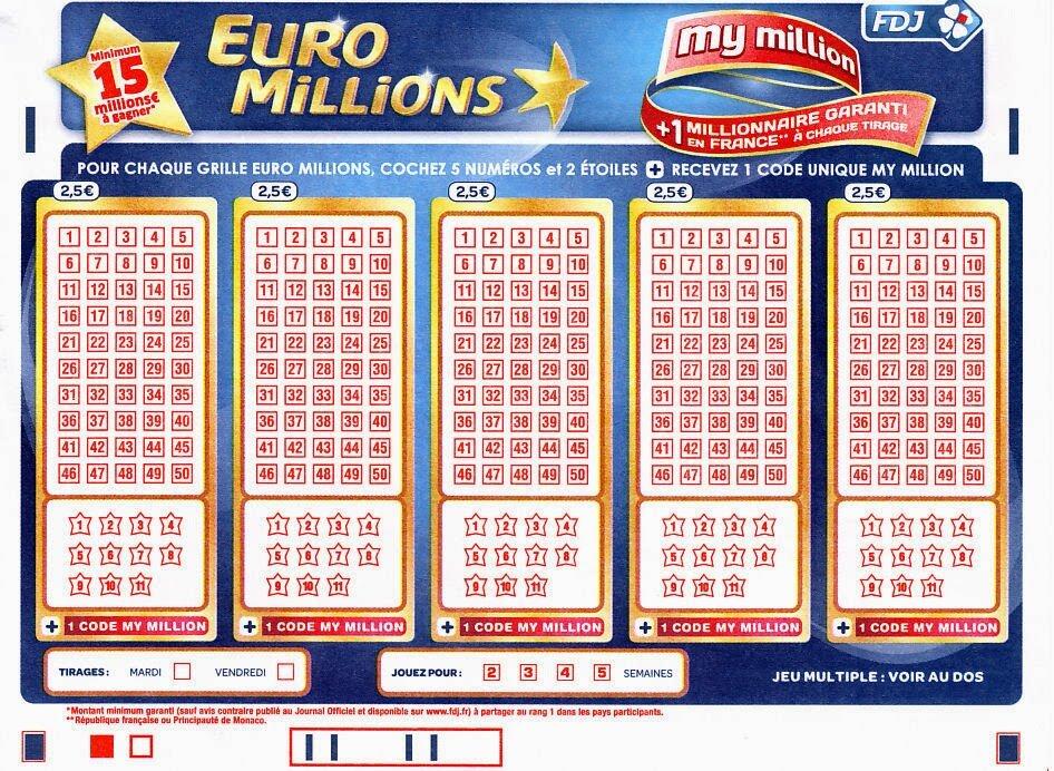 Euromillions winning numbers