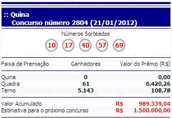 Бразильская лотерея quina - ежедневные розыгрыши и доступные цены | big lottos