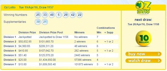 Официальный сайт лотереи oz lotto из австралии – билеты, отзывы и результаты, играть онлайн   big lottos