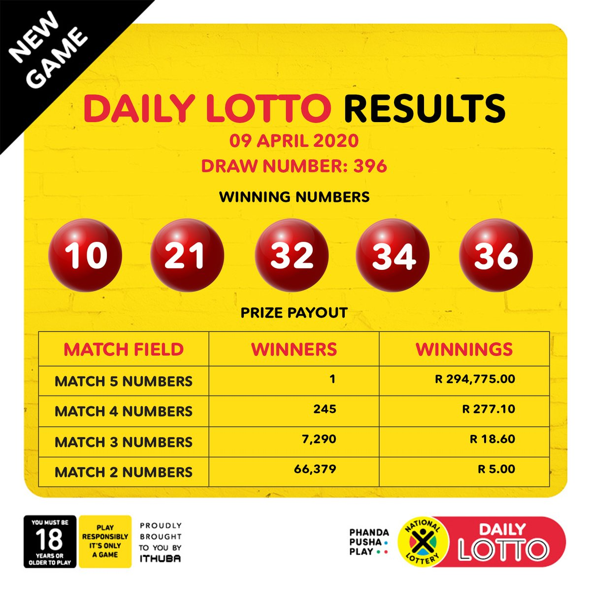 Финляндия veikkaus lotto - большие шансы, отличные призы, низкие цены на билеты   big lottos