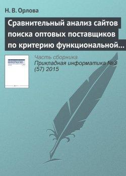 Сайт lotolev.ru - онлайн сео / seo проверка анализ аудит сайта lotolev.ru   портал whois.uanic.name
