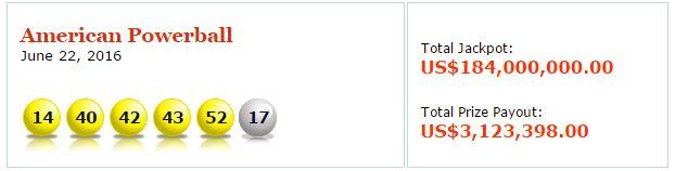 Australia powerball number analysis