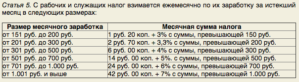 12 лет назад два молодых белоруса выиграли лотерею green card и переехали в сша