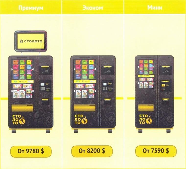 Правила лотереи «гослото 6 из 36» и покупка билетов через интернет