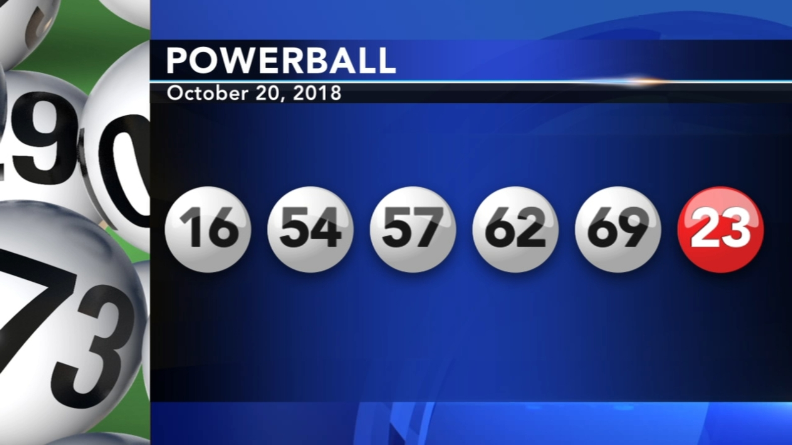 Usa powerball tickets online | online lottery tickets
