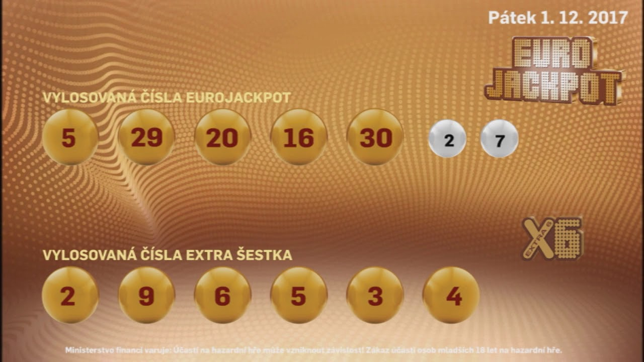 Daily lotto results | today's result