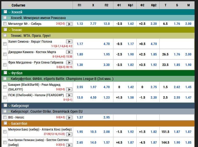 Лучшие стратегии ставок на хоккей в букмекерских конторах