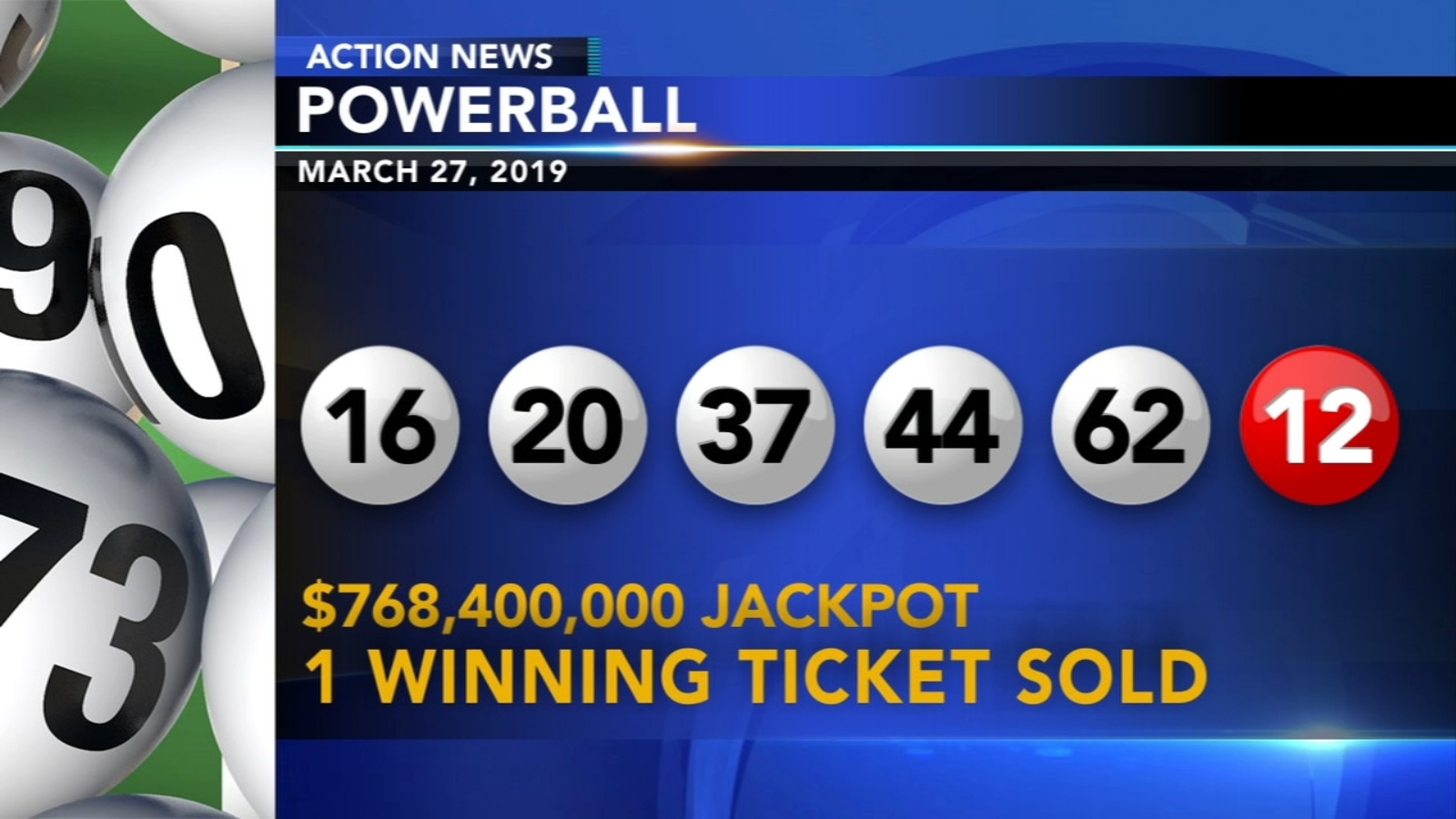 Как играть в лотерею «пауэрбол» | информация о лотереях