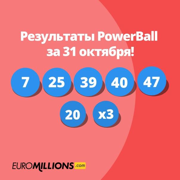 Результаты лотереи «евромиллионы» за 9 июня 2020