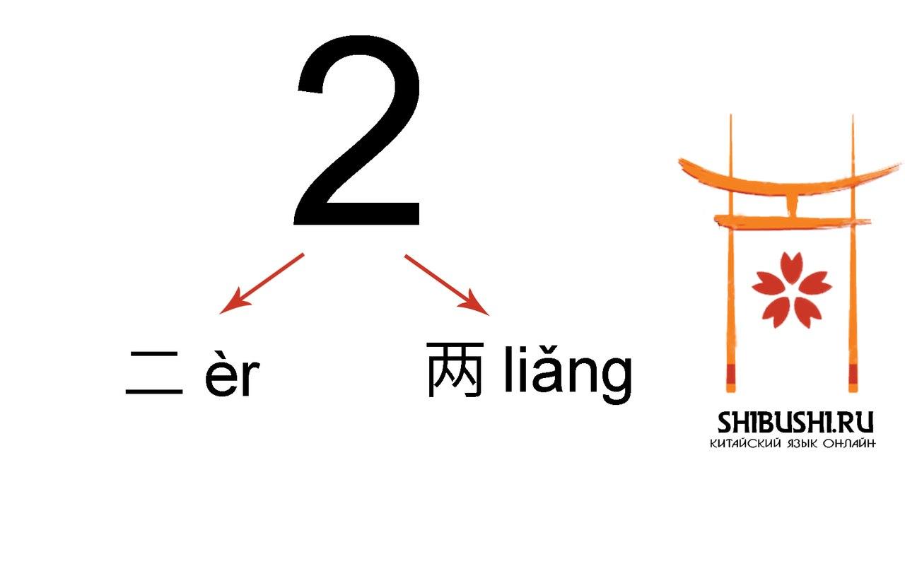 Китайская нумерология: значение чисел