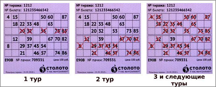 Жилищная лотерея: правила игры, преимущества и нюансы гжл