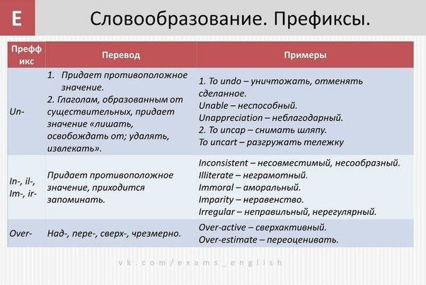 Перевод «эль-гордо» с русского на немецкий язык с примерами - contdict.com