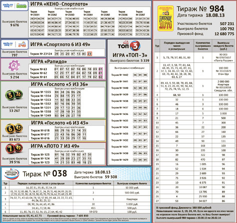 Poland lotto | check results, jackpot, stats & odds