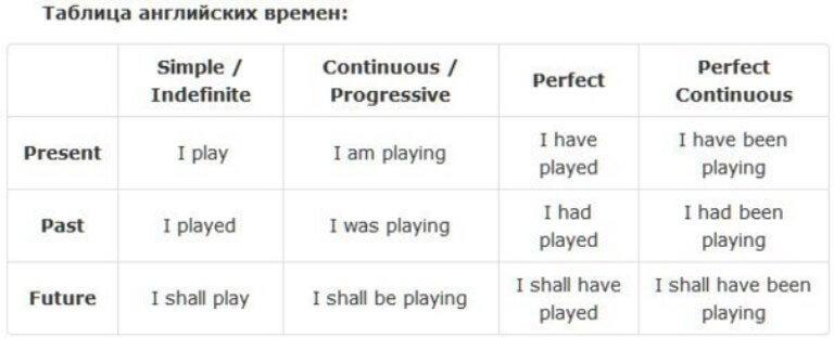 Перевод «лотерея» с русского на английский язык с примерами - contdict.com