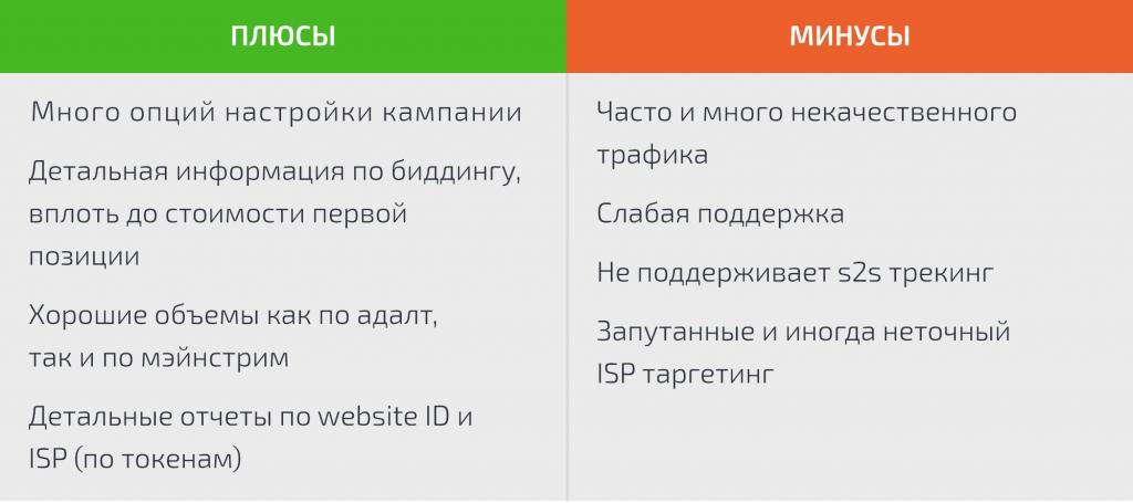 Проверка и отзывы о сайте thelotter.su