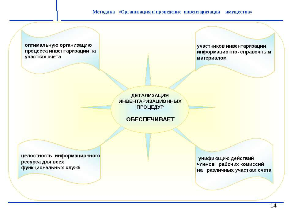 Два принципа розыгрыша джекпота в русском лото