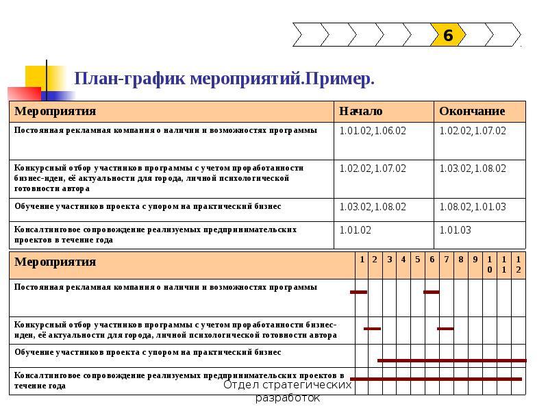 Российский лотерейный рынок в 2017 - timelottery