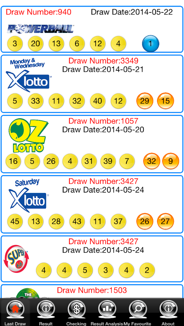 Tattslotto, saturday lotto results