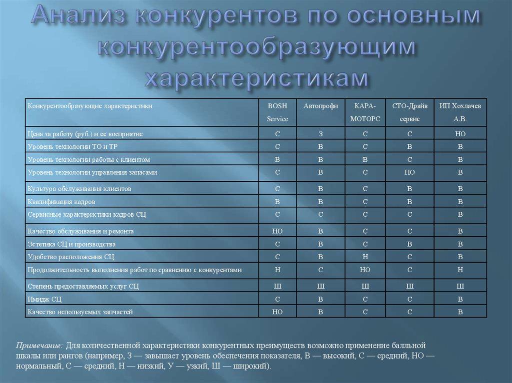 «русское лото» обзор и отзывы лохотрона
