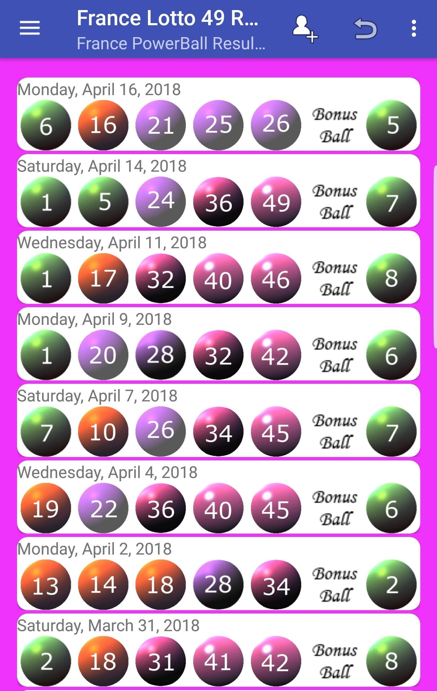 French lottery euromillions and my million raffle (5 из 50 + 2 of 12)