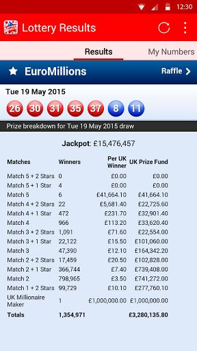 Loteria canadense 649 | Veja os resultados, jackpot, Estatísticas & probabilidades