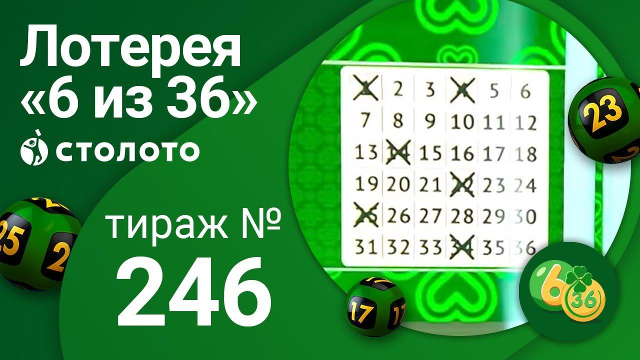 Imposto russo sobre ganhos: 13%, 30% ou 35%